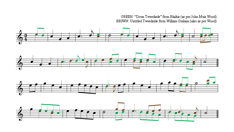 Comparison of the Blaikie and William Graham versions of the melody