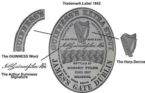 Guinness trademark label 1862