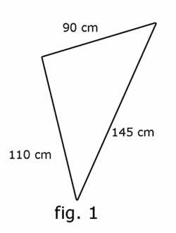 Figure One: Diagram of Harp 2