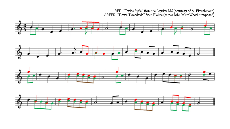 Comparison of the Blaikie and Leyden versions of the melody