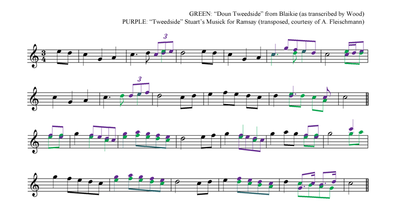 Comparison between Tweedside melody from Stuart's Music for the Tea Table Miscellany and the Blaikie per John Muir Wood's commplace book